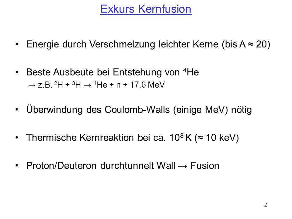 Exkurs Kernfusion Energie durch Verschmelzung leichter Kerne (bis A ≈ 20) Beste Ausbeute bei Entstehung von 4He.