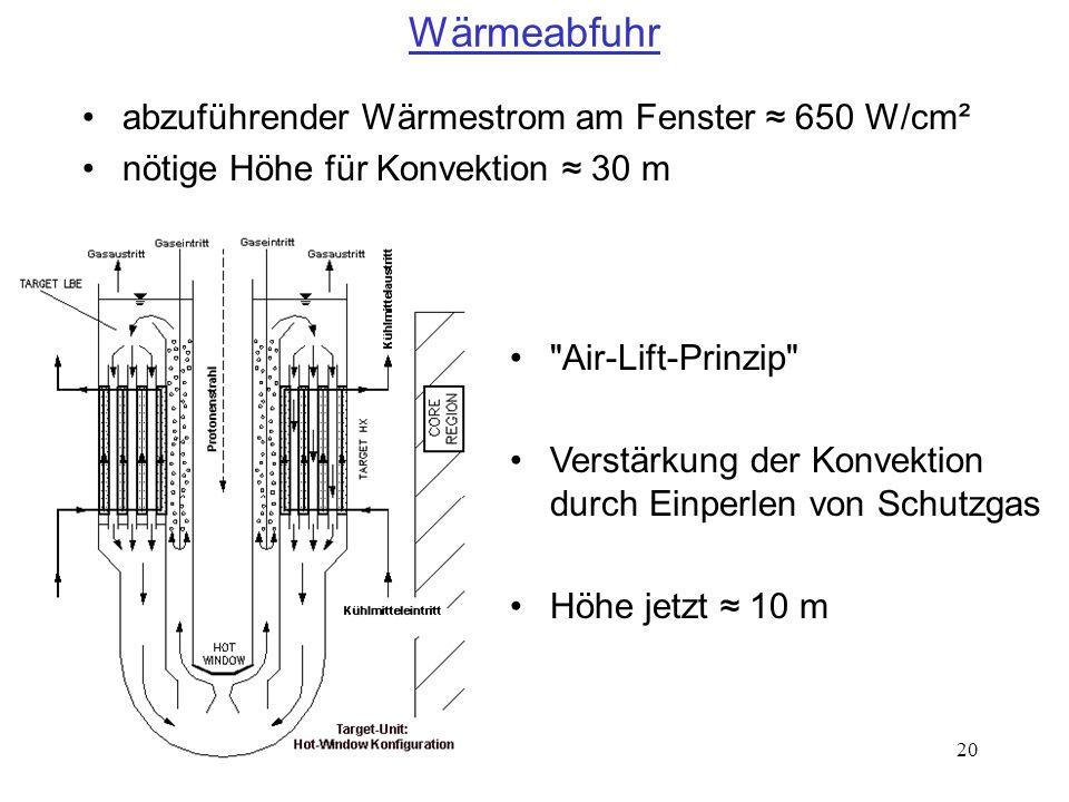 Wärmeabfuhr abzuführender Wärmestrom am Fenster ≈ 650 W/cm²