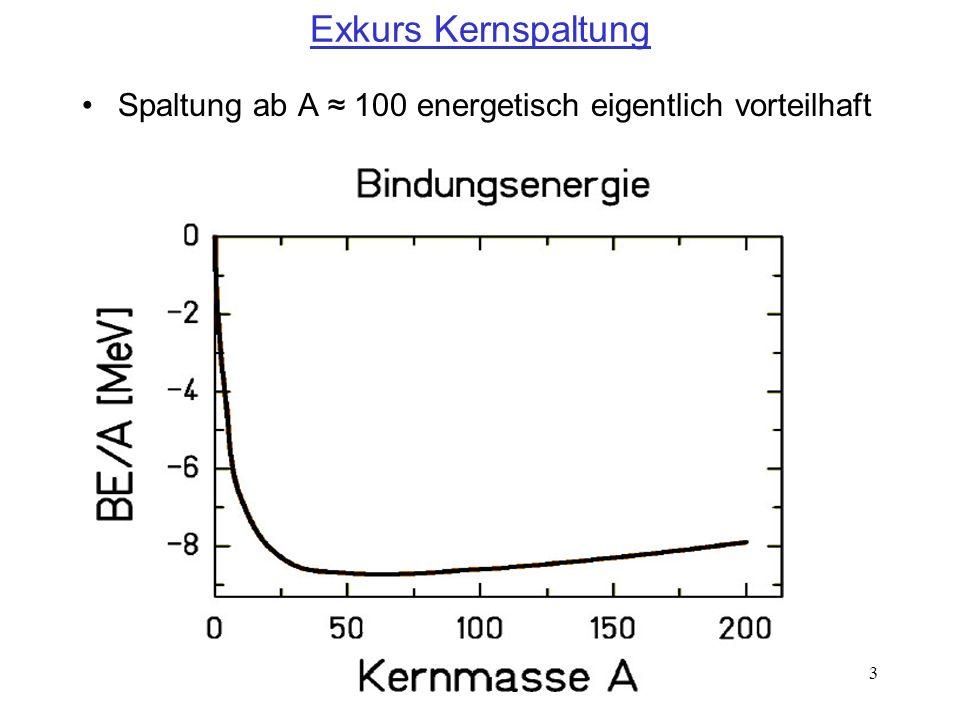 Exkurs Kernspaltung Spaltung ab A ≈ 100 energetisch eigentlich vorteilhaft.