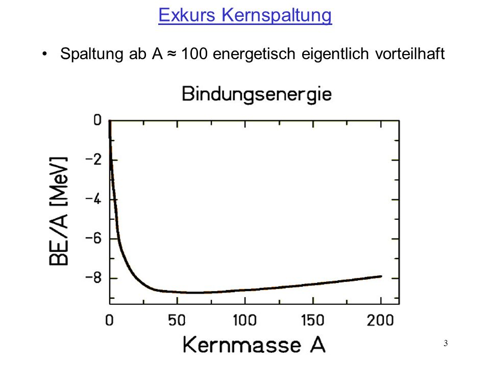 Exkurs KernspaltungSpaltung ab A ≈ 100 energetisch eigentlich vorteilhaft.