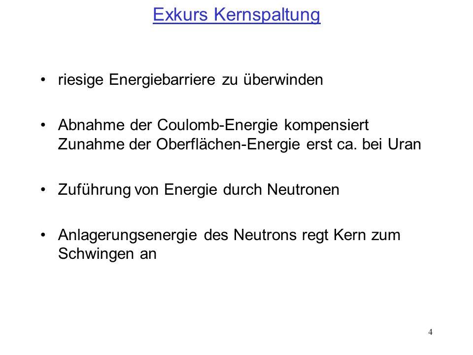 Exkurs Kernspaltung riesige Energiebarriere zu überwinden