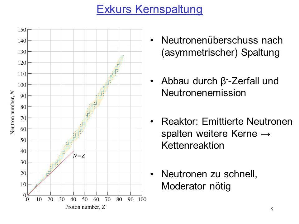 Exkurs Kernspaltung Neutronenüberschuss nach (asymmetrischer) Spaltung