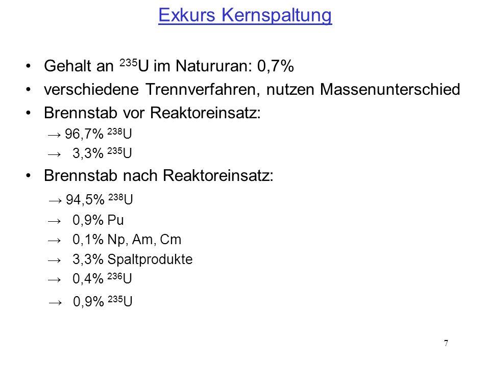 Exkurs Kernspaltung Gehalt an 235U im Natururan: 0,7%