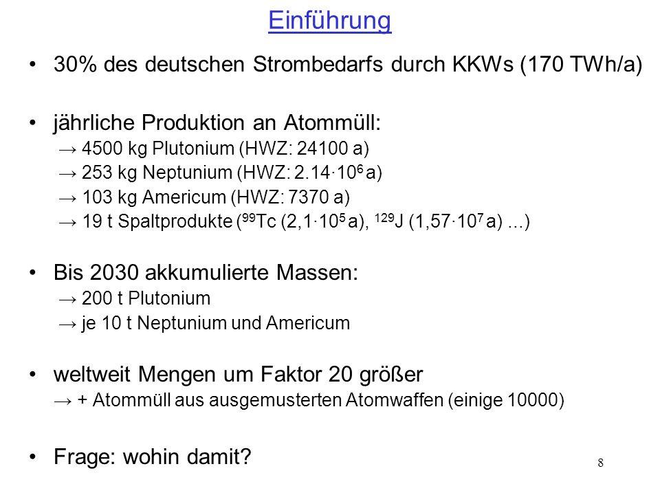 Einführung 30% des deutschen Strombedarfs durch KKWs (170 TWh/a)