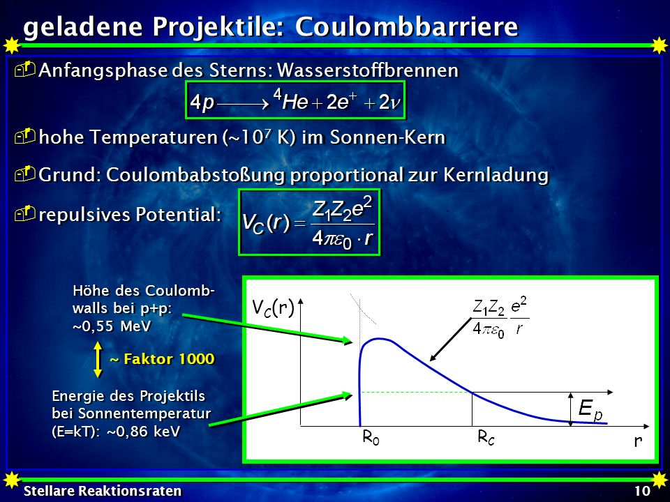 geladene Projektile: Coulombbarriere