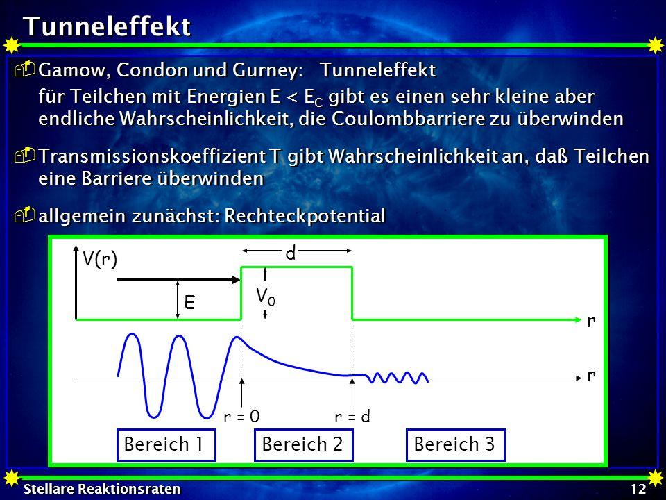 Tunneleffekt Gamow, Condon und Gurney: Tunneleffekt