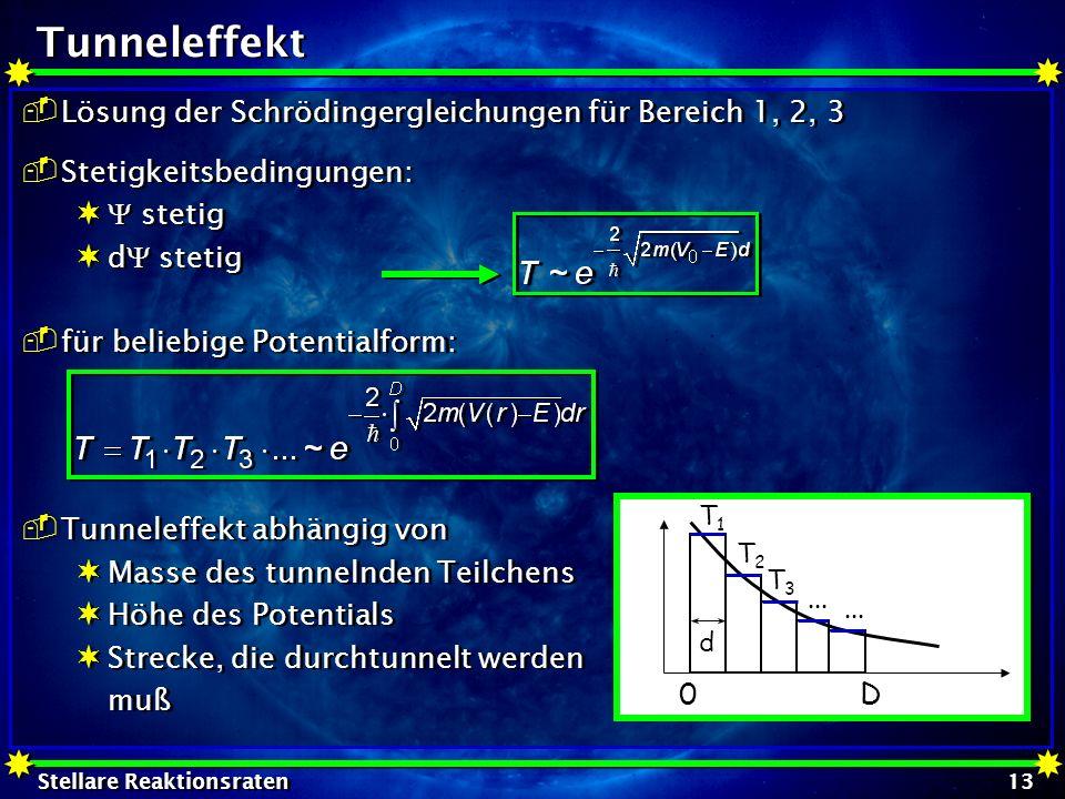 Tunneleffekt Lösung der Schrödingergleichungen für Bereich 1, 2, 3