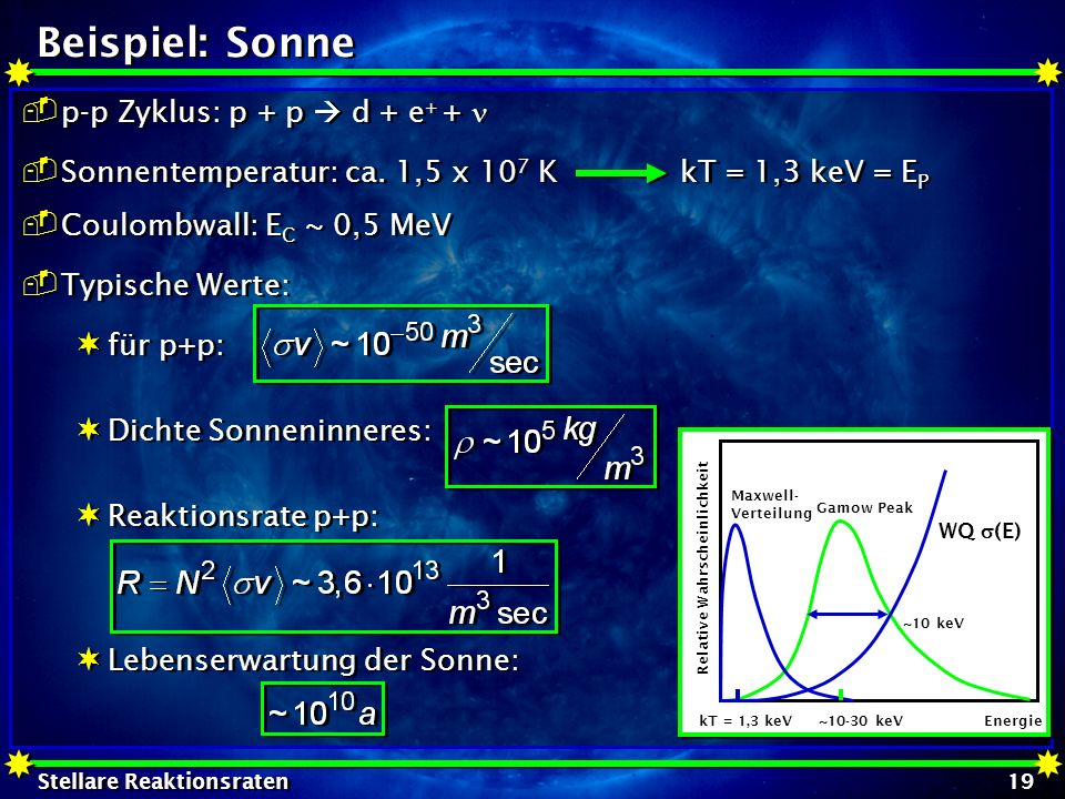 Beispiel: Sonne p-p Zyklus: p + p  d + e+ + 