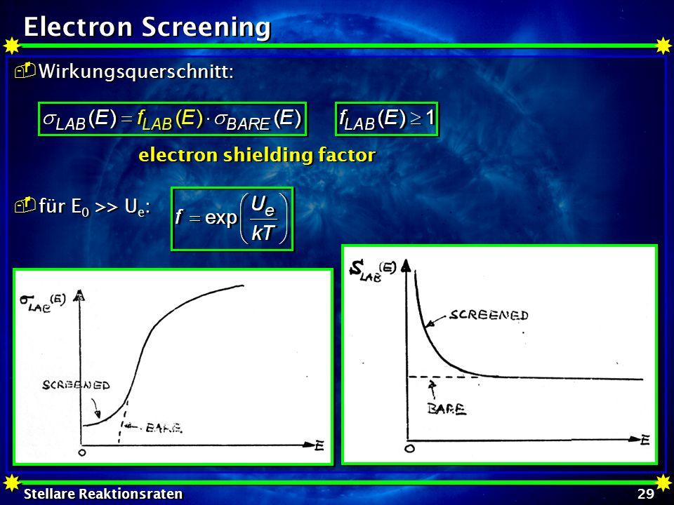 Electron Screening Wirkungsquerschnitt: für E0 >> Ue: