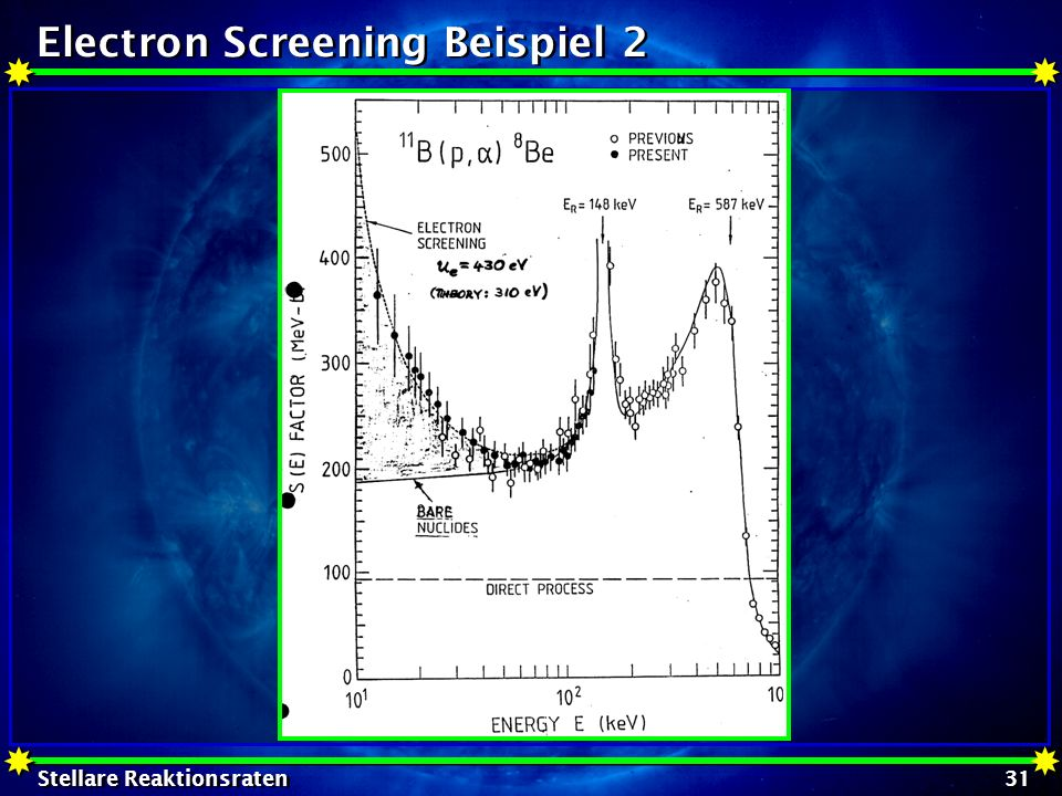 Electron Screening Beispiel 2
