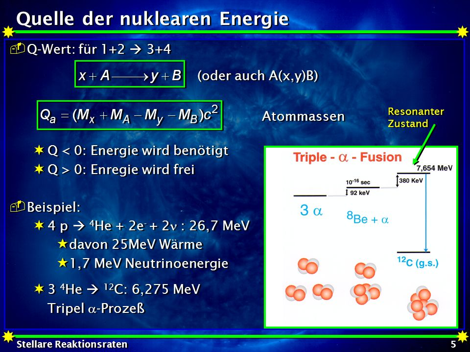 Quelle der nuklearen Energie