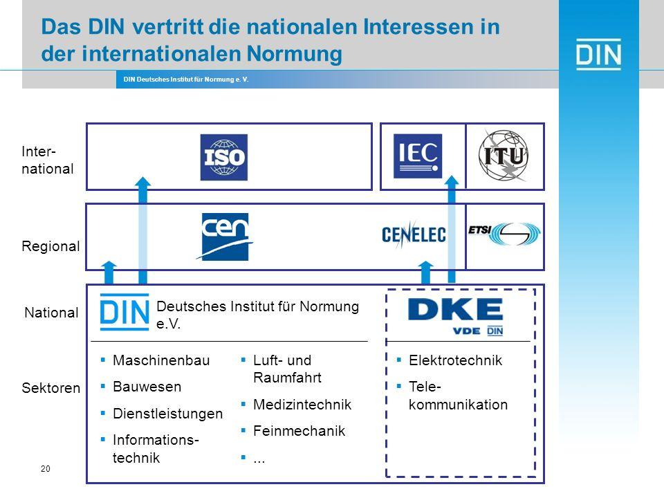 Das DIN vertritt die nationalen Interessen in der internationalen Normung