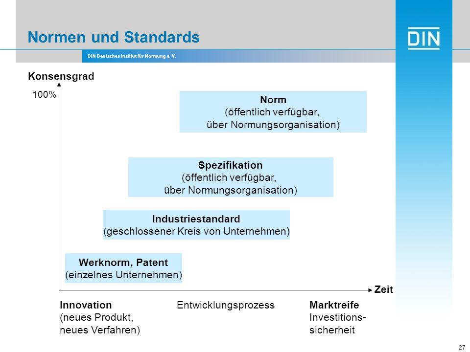 Normen und Standards Konsensgrad Norm (öffentlich verfügbar,