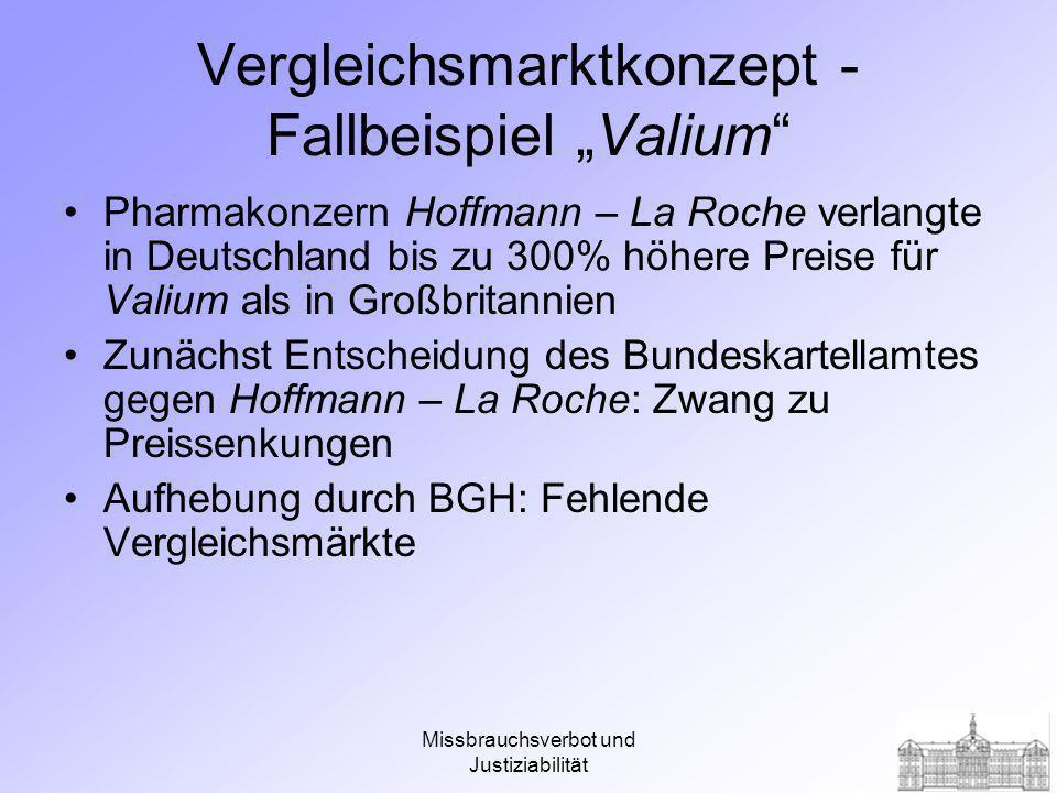 """Vergleichsmarktkonzept - Fallbeispiel """"Valium"""