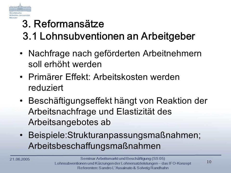 3. Reformansätze 3.1 Lohnsubventionen an Arbeitgeber