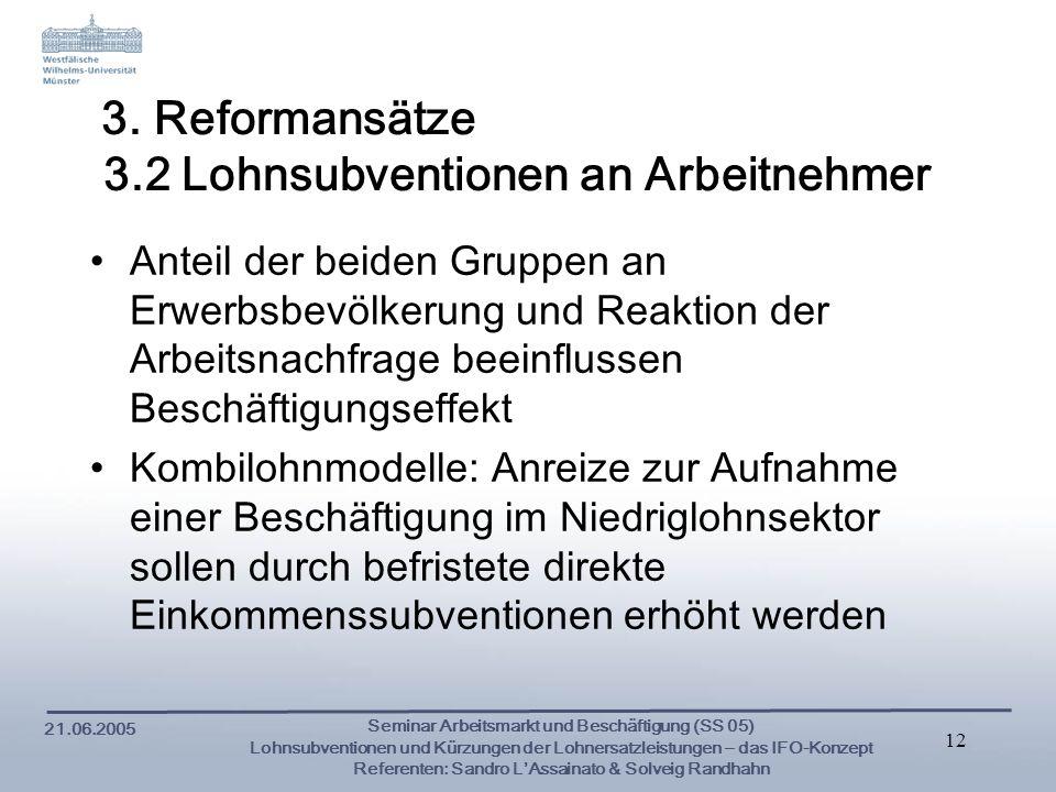 3. Reformansätze 3.2 Lohnsubventionen an Arbeitnehmer