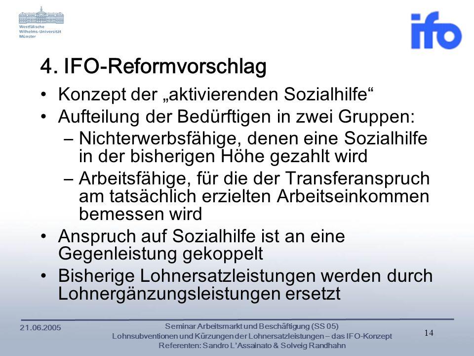 """4. IFO-Reformvorschlag Konzept der """"aktivierenden Sozialhilfe"""