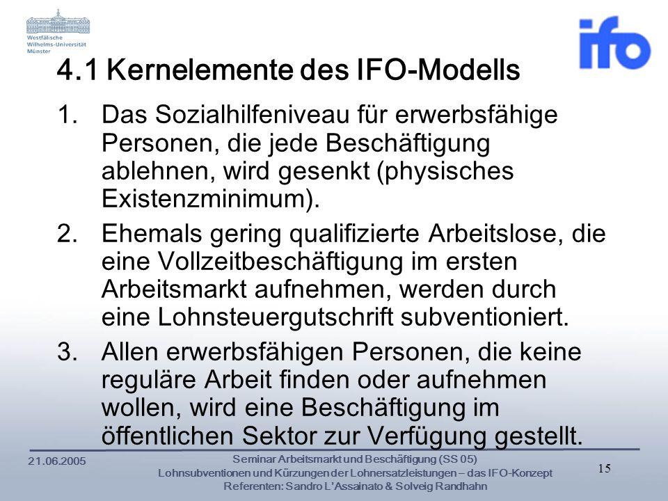 4.1 Kernelemente des IFO-Modells