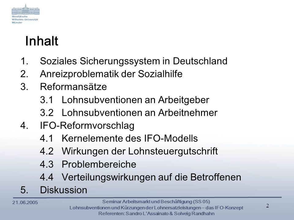 Inhalt Soziales Sicherungssystem in Deutschland