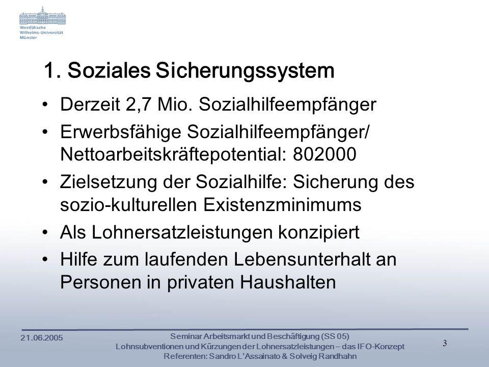 1. Soziales Sicherungssystem
