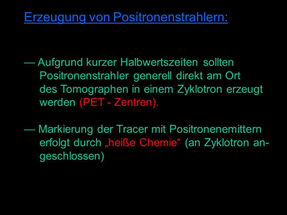 Erzeugung von Positronenstrahlern: