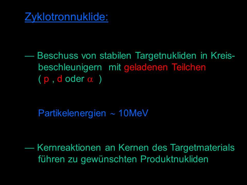 Zyklotronnuklide: — Beschuss von stabilen Targetnukliden in Kreis-