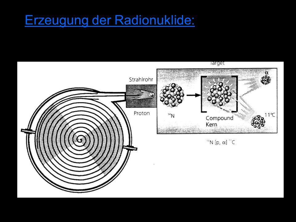 Erzeugung der Radionuklide: