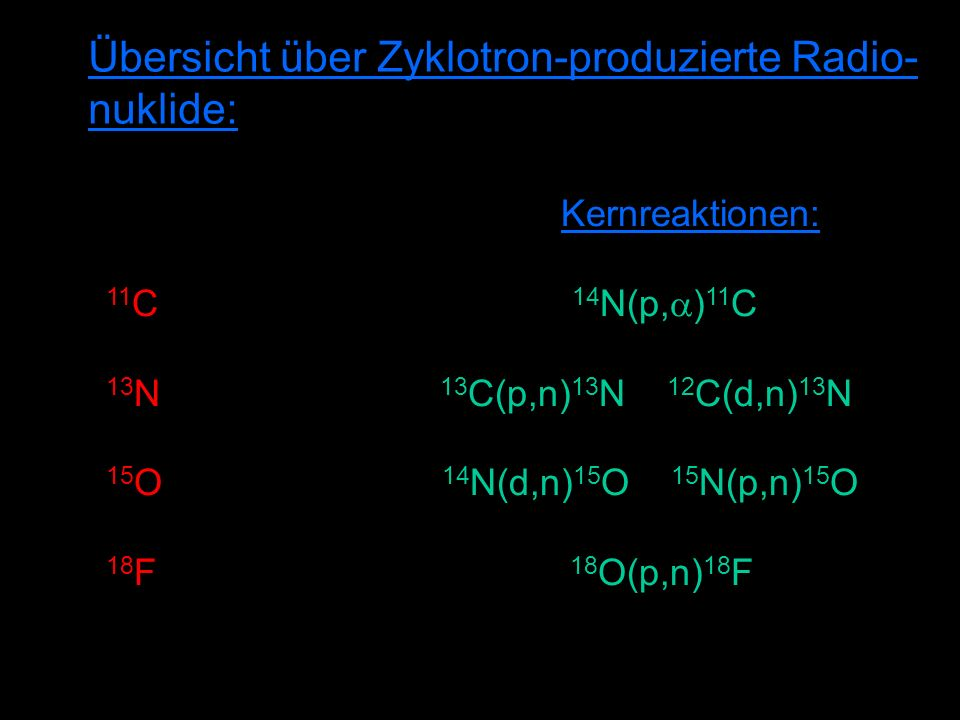 Übersicht über Zyklotron-produzierte Radio- nuklide: