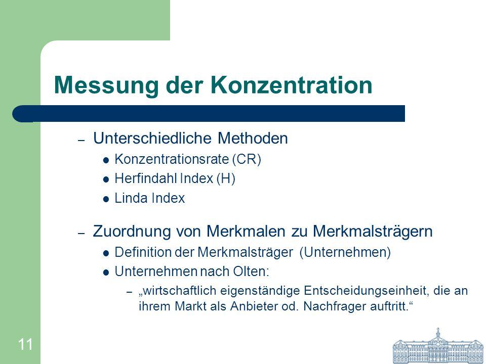 Messung der Konzentration