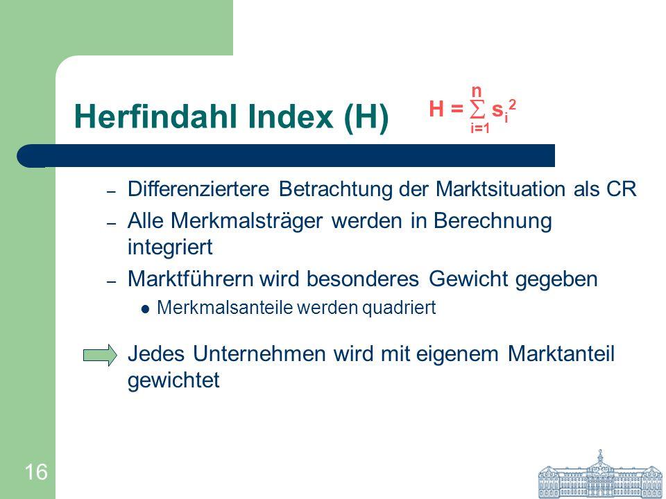 Herfindahl Index (H) n H =  si2 i=1
