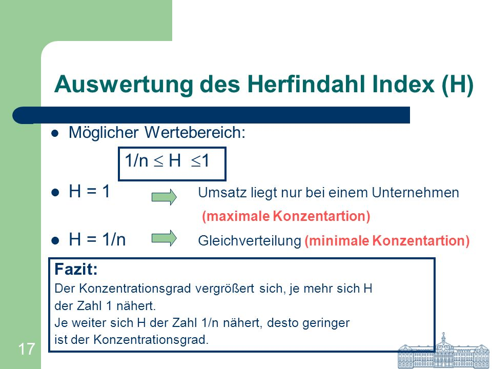 Auswertung des Herfindahl Index (H)