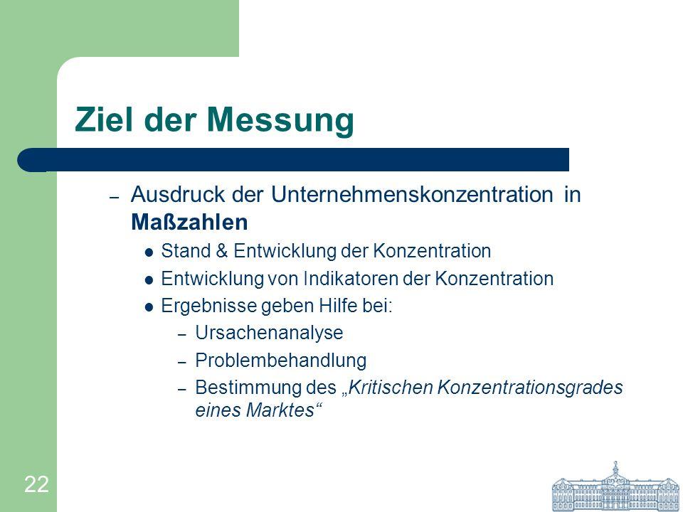 Ziel der Messung Ausdruck der Unternehmenskonzentration in Maßzahlen