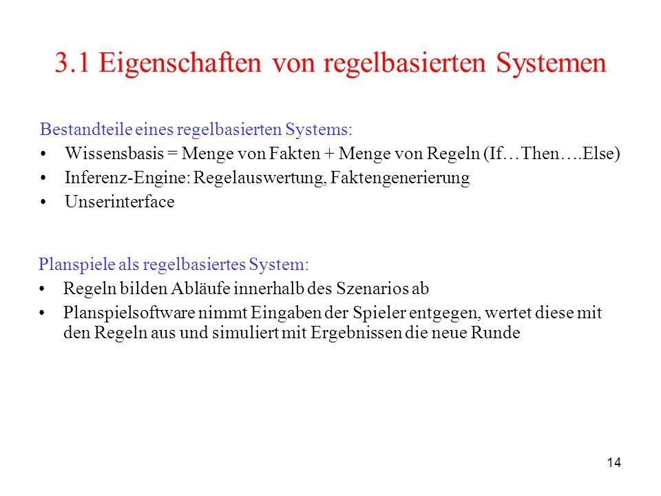 3.1 Eigenschaften von regelbasierten Systemen