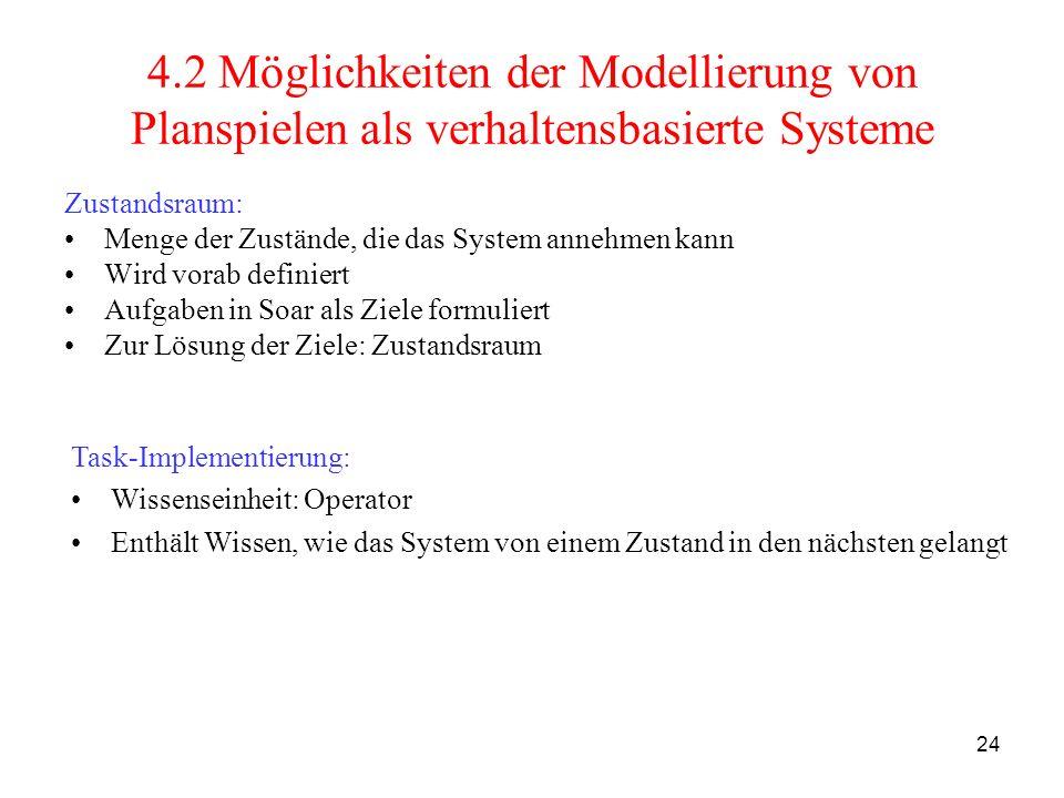 4.2 Möglichkeiten der Modellierung von Planspielen als verhaltensbasierte Systeme