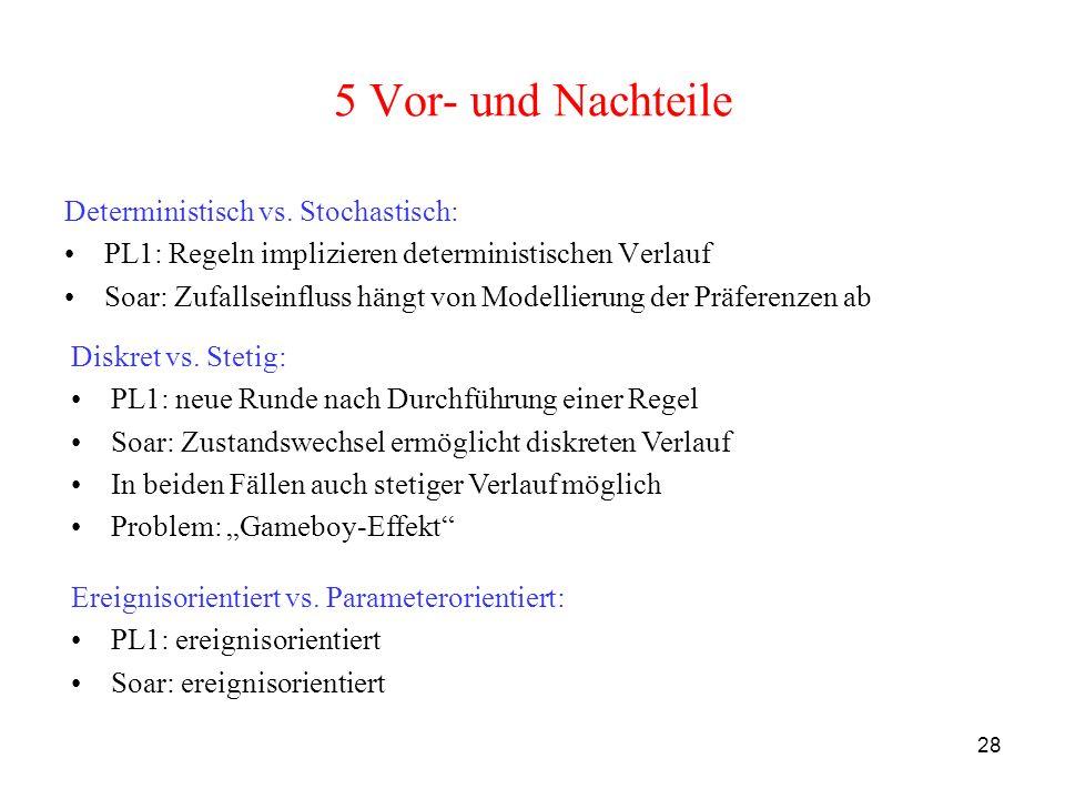 5 Vor- und Nachteile Deterministisch vs. Stochastisch: