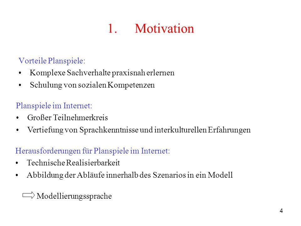 Motivation Vorteile Planspiele: