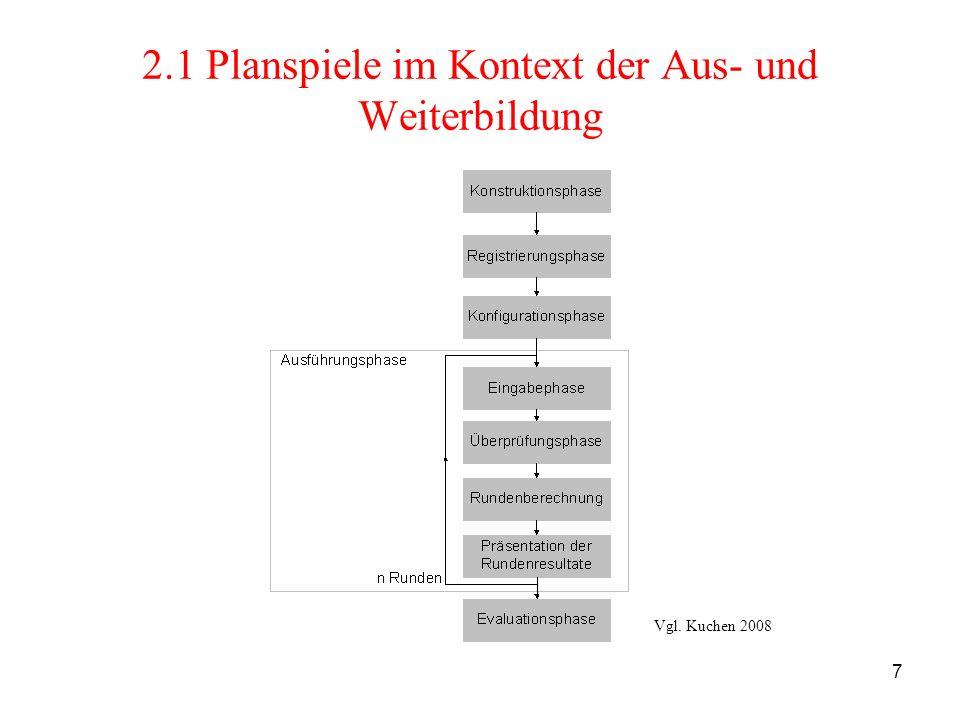 2.1 Planspiele im Kontext der Aus- und Weiterbildung