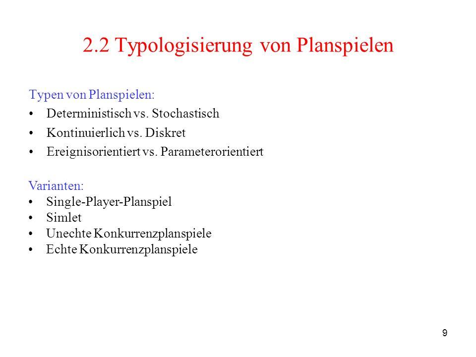 2.2 Typologisierung von Planspielen