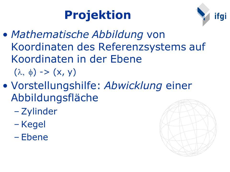 Projektion Mathematische Abbildung von Koordinaten des Referenzsystems auf Koordinaten in der Ebene.