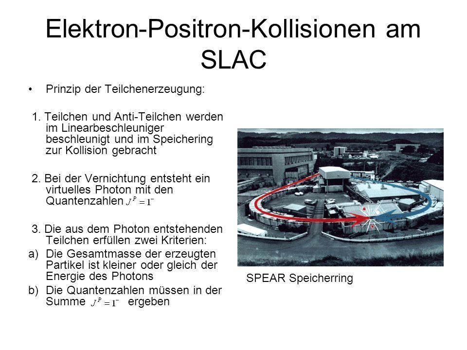Elektron-Positron-Kollisionen am SLAC
