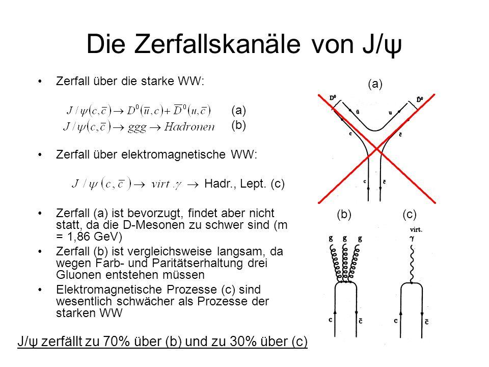 Die Zerfallskanäle von J/ψ
