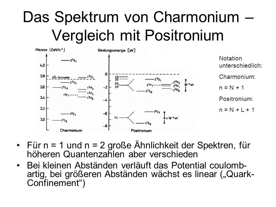 Das Spektrum von Charmonium – Vergleich mit Positronium