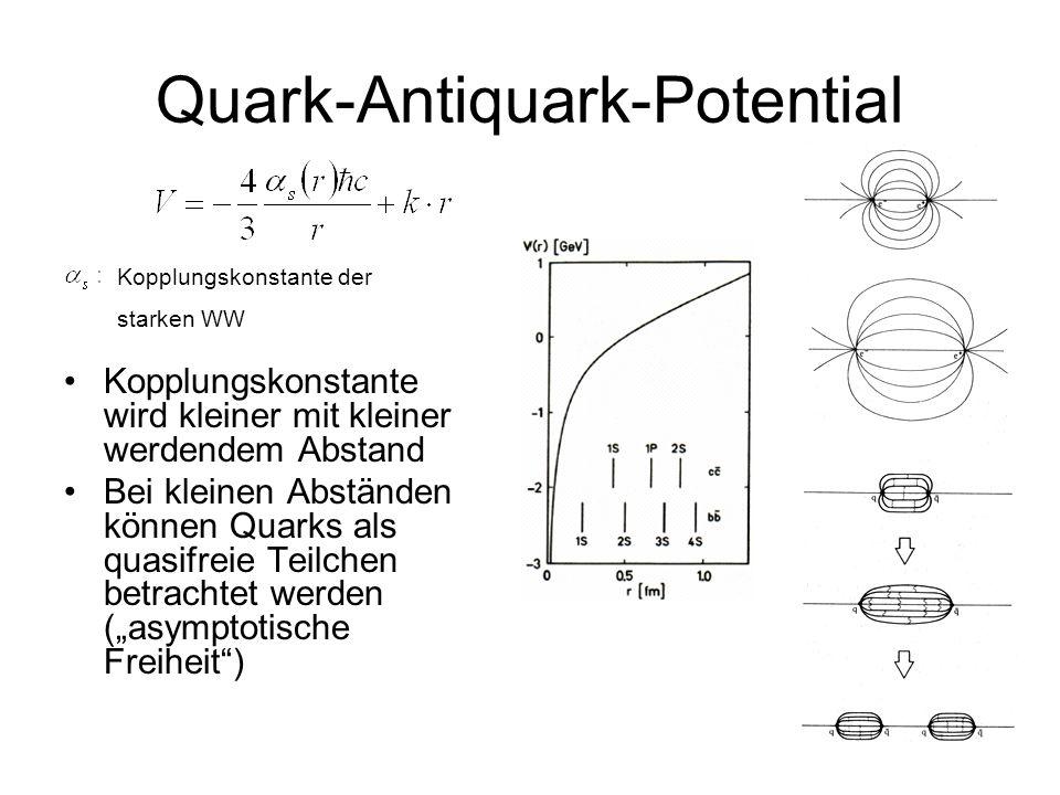Quark-Antiquark-Potential