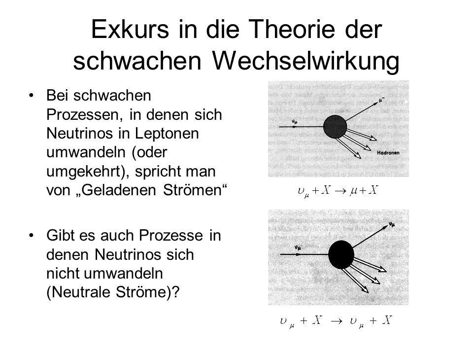 Exkurs in die Theorie der schwachen Wechselwirkung