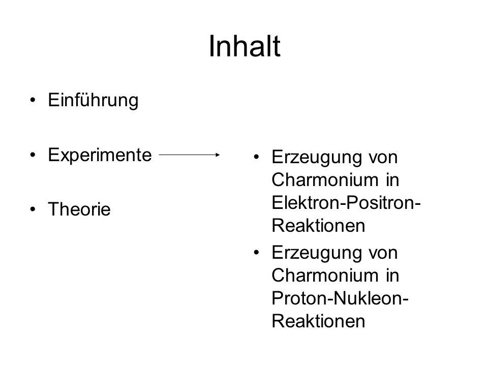 Inhalt Einführung Experimente Theorie