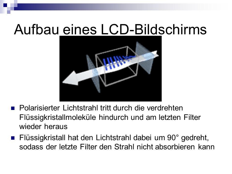 Aufbau eines LCD-Bildschirms