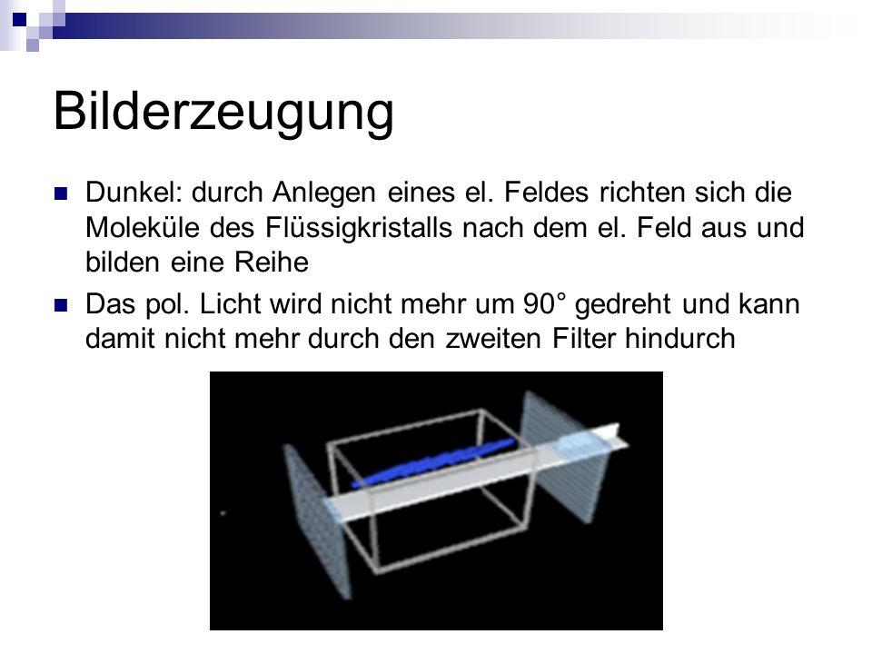 Bilderzeugung Dunkel: durch Anlegen eines el. Feldes richten sich die Moleküle des Flüssigkristalls nach dem el. Feld aus und bilden eine Reihe.