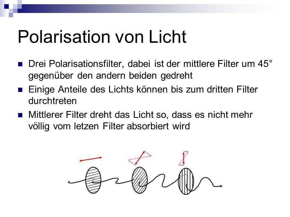 Polarisation von Licht