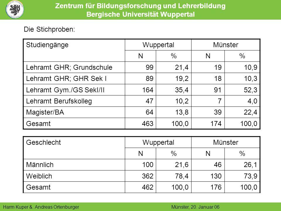 Die Stichproben:Studiengänge. Wuppertal. Münster. N. % Lehramt GHR; Grundschule. 99. 21,4. 19. 10,9.