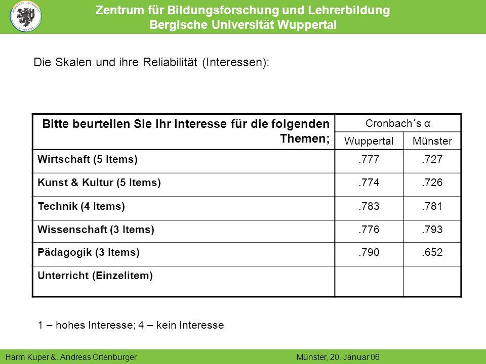 Die Skalen und ihre Reliabilität (Interessen):